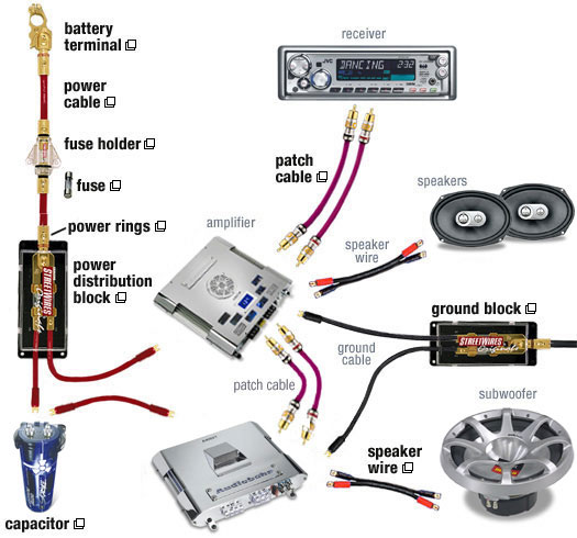 how to install car audio amplifier. Black Bedroom Furniture Sets. Home Design Ideas